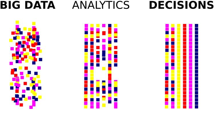 Amiseq's-Big-Data-Analytics